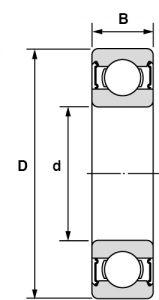 kugleleje-dimensioner